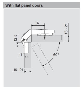 Blum Bi Fold Hinge Quick Kitchens
